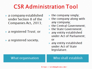 CSR Administration Tool