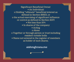 Significant Beneficial Owner